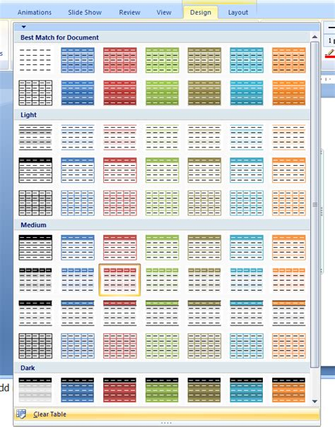 format excel table in powerpoint clear table formatting table 171 chart table 171 microsoft