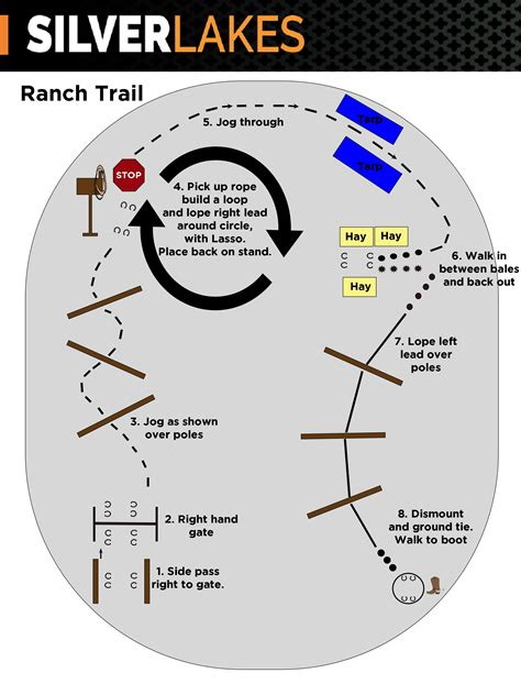 trail pattern zum download ranch challenge buckle series april standings available