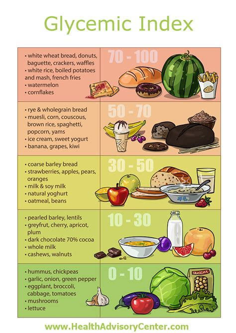 fruit gi index glycemic index benefits and gi food ratings health center