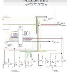 1996 jeep grand laredo system wiring diagrams