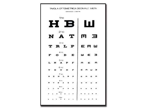 tabella lettere oculista ottica curinga test visivi