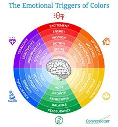 colors and emotions how to evoke emotion on your landing pages without going
