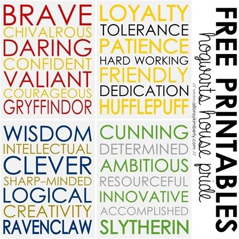 Hogwarts Houses Traits Quotes