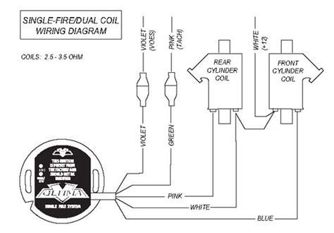 dyna 2000i wiring diagram wiring diagram