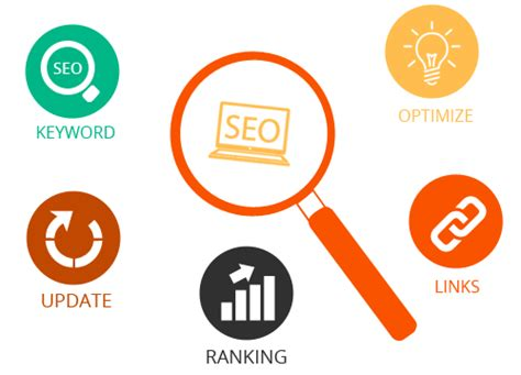 Best Search Engine To Find How To Locate Best Seo Company Zuber Salih S