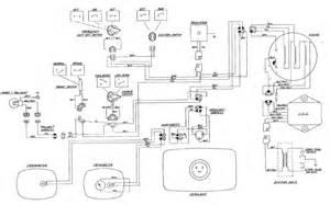 Arctic Cat Wiring Schematic Wiring Diagram 1999 Arctic Cat 500 Wiring Get Free Image