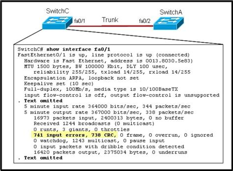 ccna 200 120 practice exam with network simulator image gallery ccna test