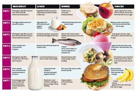 alimentazione osteoporosi osteoporosi per prevenirla chiave sono dieta e stile vita