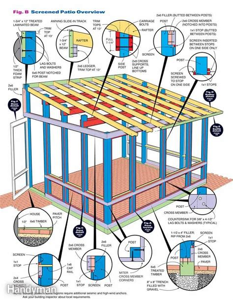 screen house plans the family handyman how to build a screened in patio the family handyman
