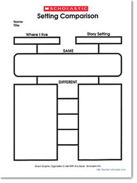 comparing themes in literature graphic organizer graphic organizer setting comparison scholastic com