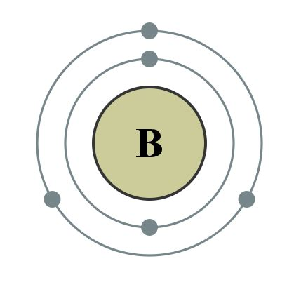 electron from beginner to pro learn to build cross platform desktop applications using github s electron books draw your own bohr model for dickson only science