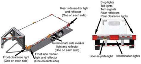 Car Lighting Regulations Trailer Lighting Requirements Etrailer