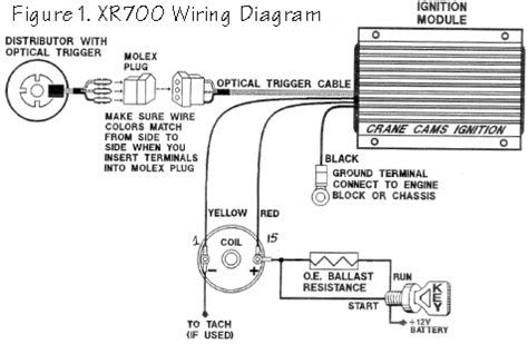 pertronix wiring diagram car repair manuals and wiring