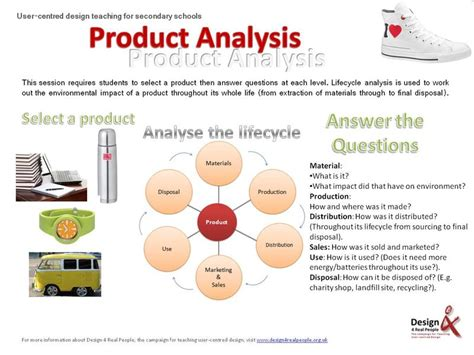 product layout analysis ucd4schools 5 product analysis