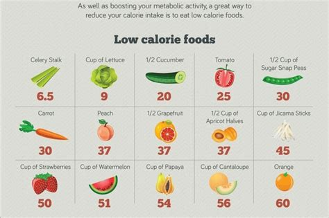 low calorie treats low calorie food food a bit lower in calorie
