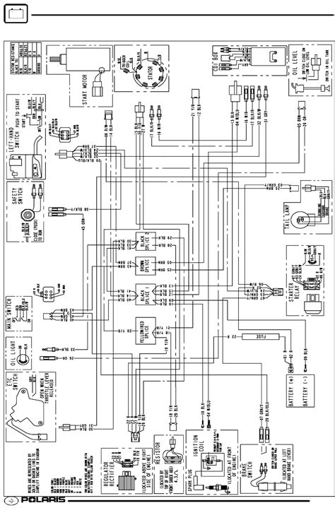 2005 polaris predator wiring diagram yamaha big 400