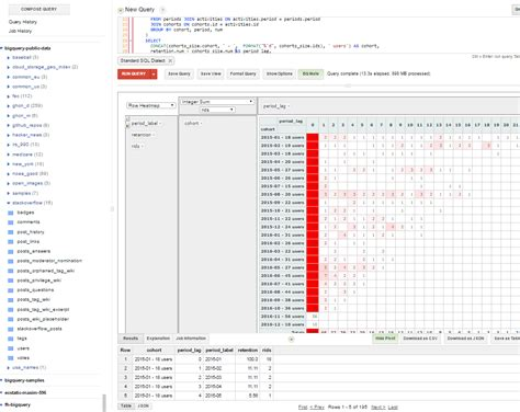 format date bigquery firebase exported to bigquery retention cohorts query