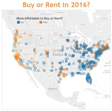 buying a house cheaper than renting cheaper to buy a home than rent