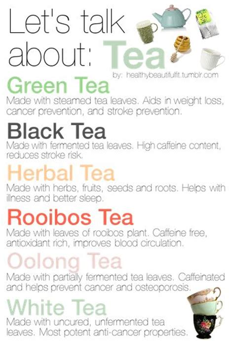 The Their Tea by Types Of Tea Feiten En Koffie