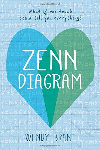 Zenn Diagram Book Pdf ebook pdf zenn diagram by wendy brant