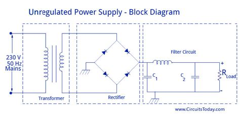 power supply unit block diagram regulated power supply block diagram circuit diagram working