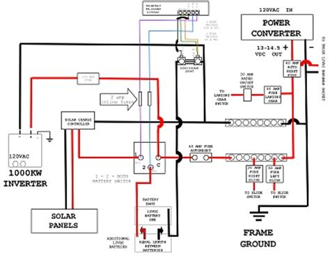 Great forest river rv wiring diagrams photos electrical circuit stunning forest river rv wiring diagrams photos electrical asfbconference2016 Choice Image