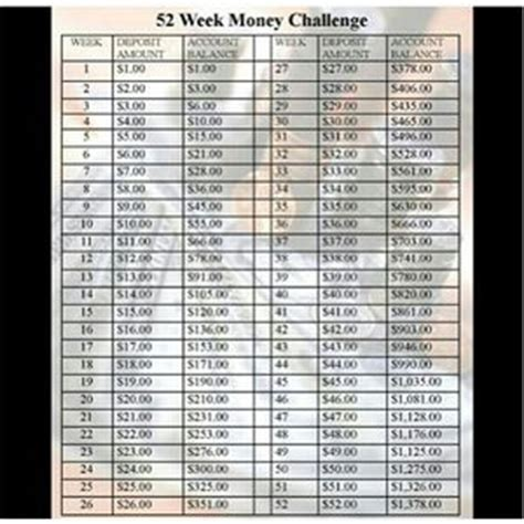 52 Week Money Challenge Uk New Calendar Template Site 52 Week Money Challenge Template