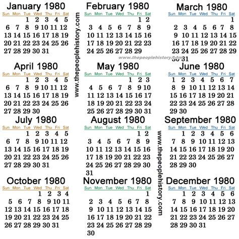 1980 Calendar Year What Happened In 1980 Inc Pop Culture Prices And Events