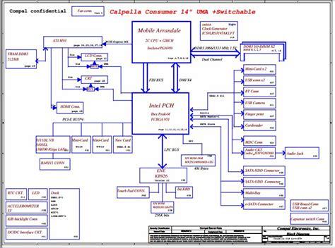 compaq cq schematic kumpulan skema laptop
