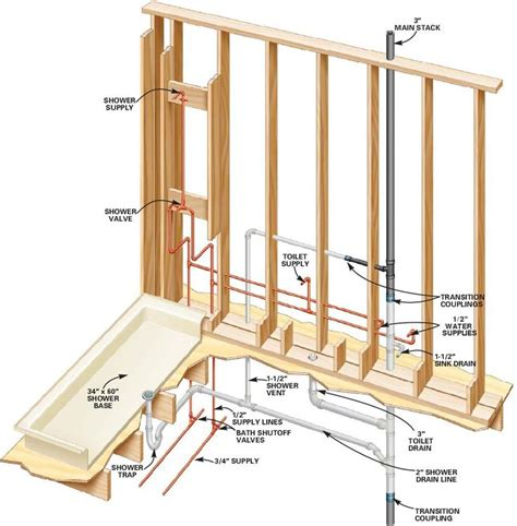 Plumbing Layout For Bathroom by Bathroom Bathroom Plumbing Layout Bathroom Plumbing Layout