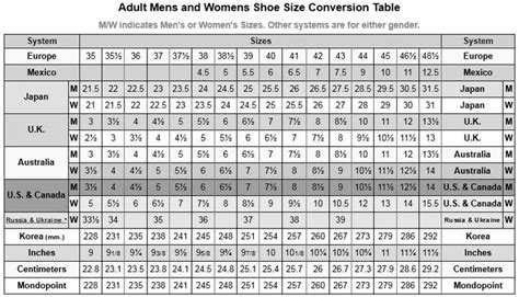 european shoe size chart to american