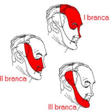 gonfiore labbra interne dolore agli occhi cause e terapie