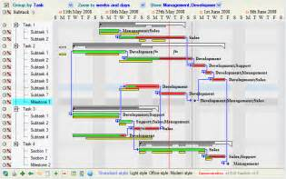 Ejs Template by Wizards Components Ejs Treegrid Gantt Chart Shareware