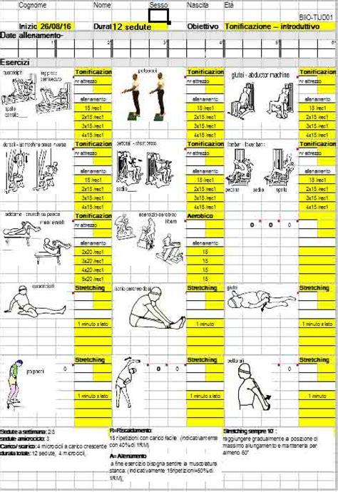 scheda allenamento a casa scheda o programma di allenamento areteclub it