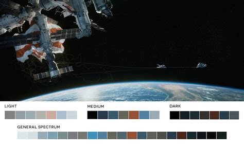 Color And Mood Chart color palettes from famous movies show how colors set the
