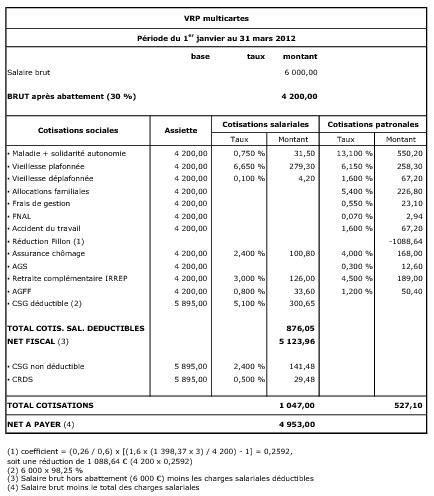 abbattement cotisation apprenti 2016 modele fiche de paie vrp multicartes