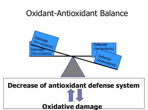 Cellar Antioxidant Defense And Detoxication System In The by Hardik Free Radical