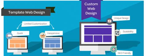 custom html templates custom web design vs website templates