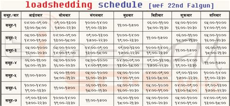 schedule of load shedding