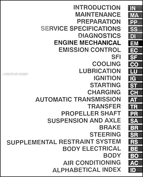 download car manuals 2004 toyota sequoia parking system toyota sequoia fuse layout toyota free engine image for user manual download