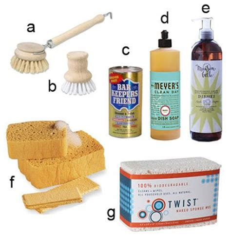 Kitchen Cleaning Products by Kitchen Cleaning Supplies