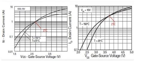 diode characteristics in ltspice diode characteristics in ltspice 28 images eastham modeling diode breakdown voltages in