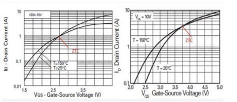 ltspice diode forward voltage diode characteristics in ltspice 28 images diode characteristics in ltspice 28 images