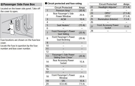 2014 honda odyssey rear fuse box 32 wiring diagram