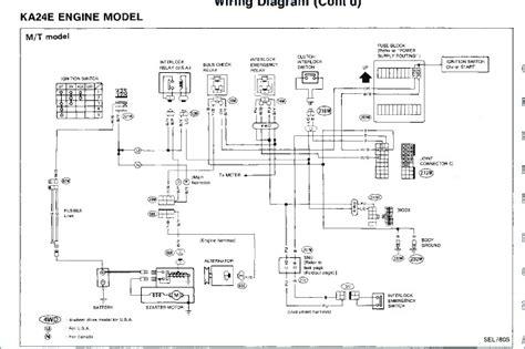 1995 gmc wiring diagram kanvamath org 1995 gmc wiring diagram kanvamath org