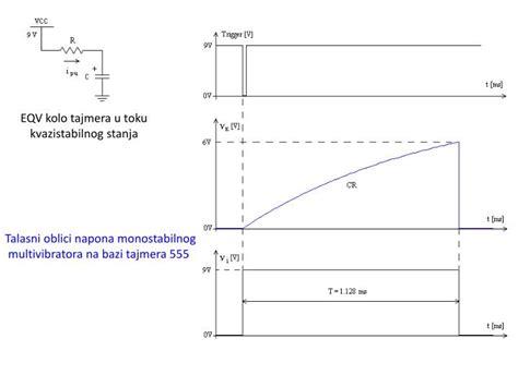 transistor fet ppt fet transistor power point 28 images presentation transistors fet transistor construction