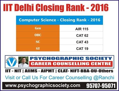 Iit Delhi Mba Cut 2016 by Iit Delhi 2017 Cut Off Closing Rank 2016 General Obc Sc