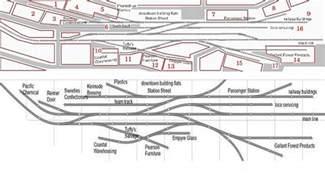 n scale shelf layout plans