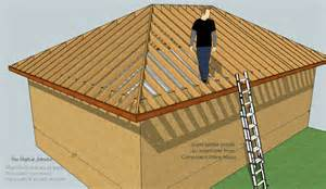 Hip Roof Hip Roofs Stick Framed Gable Roofs Provide Le Interior