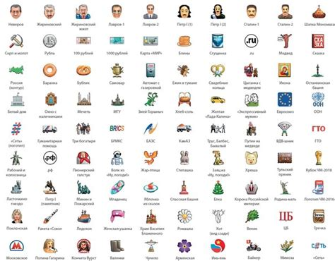 pro kremlin youth movement released russian emoji with putin kadyrov and armata tank